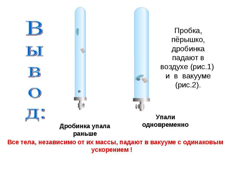 Все тела, независимо от их массы, падают в вакууме с одинаковым ускорением ! ...