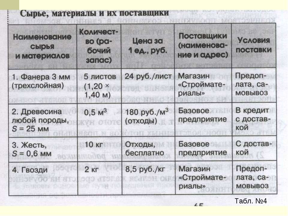 Табл. №4