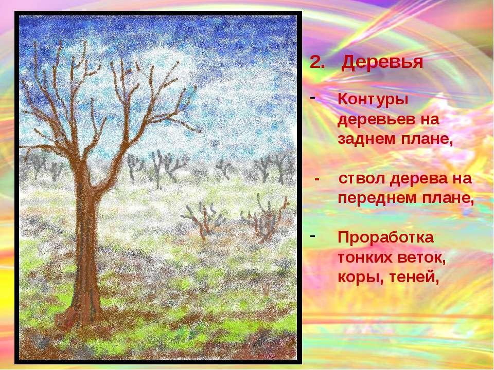 Домашнее задание: Найти картинку с изображением весны и описать то, что видит...