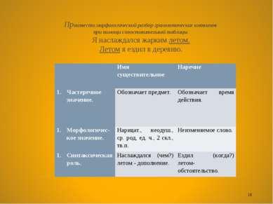 * Произвести морфологический разбор грамматических омонимов при помощи сопост...