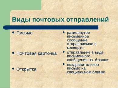 Виды почтовых отправлений Письмо Почтовая карточка Открытка развернутое письм...