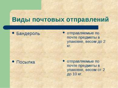 Виды почтовых отправлений Бандероль Посылка отправляемые по почте предметы в ...