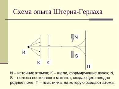 Схема опыта Штерна-Герлаха И – источник атомов; К – щели, формирующие пучок; ...