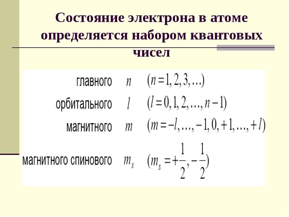 Состояние электрона в атоме определяется набором квантовых чисел