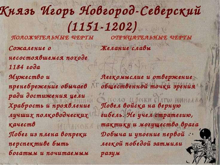 Князь Игорь Новгород-Северский (1151-1202) ПОЛОЖИТЕЛЬНЫЕ ЧЕРТЫ ОТРИЦАТЕЛЬНЫЕ ...