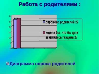 Работа с родителями : Диаграмма опроса родителей