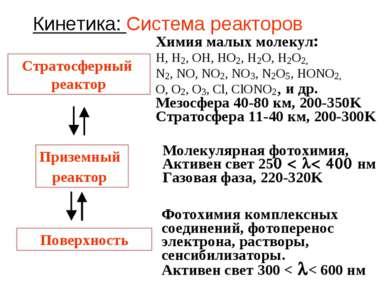 Кинетика: Система реакторов Стратосферный реактор Приземный реактор Поверхнос...