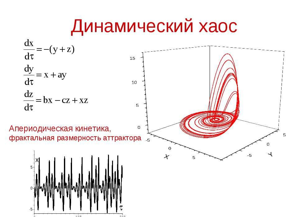 Динамический хаос Апериодическая кинетика, фрактальная размерность аттрактора