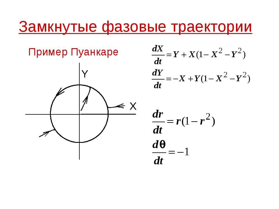 Замкнутые фазовые траектории Пример Пуанкаре