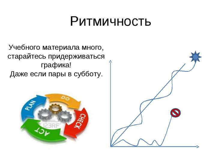 Ритмичность Учебного материала много, старайтесь придерживаться графика! Даже...