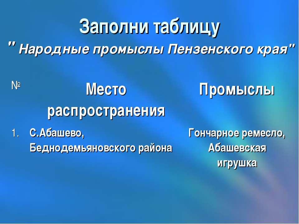 """Заполни таблицу """" Народные промыслы Пензенского края"""""""