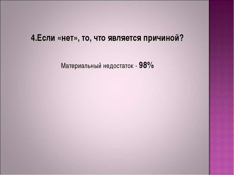 4.Если «нет», то, что является причиной? Материальный недостаток - 98%