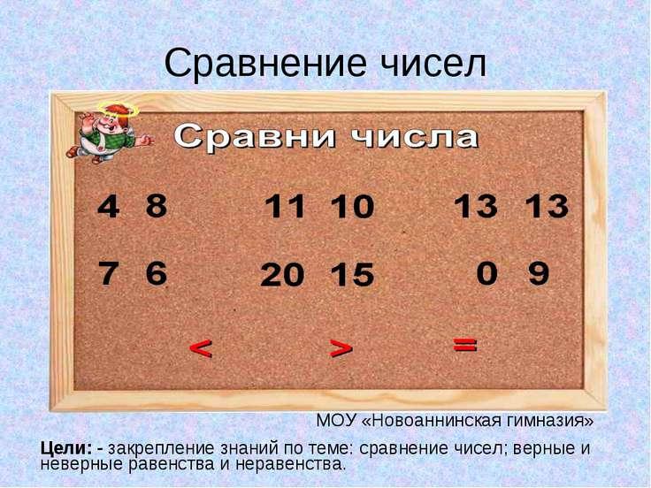 Сравнение чисел МОУ «Новоаннинская гимназия» Цели: - закрепление знаний по те...