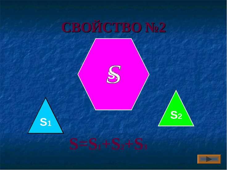 СВОЙСТВО №2 S=S1+S2+S3 S1 S1 S2 Артюхова Т.М., СОШ №2, Кувандык