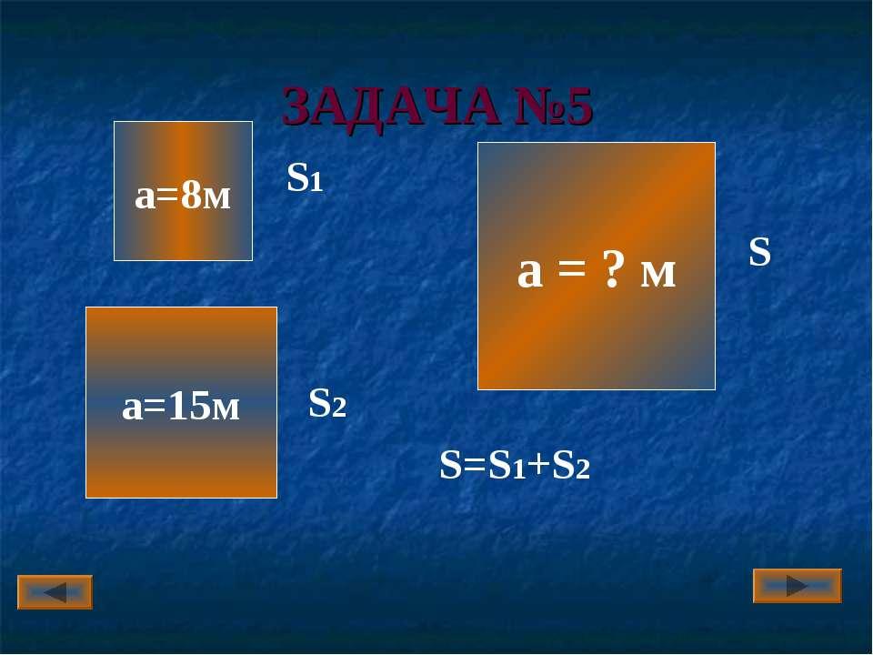 ЗАДАЧА №5 а=8м а=15м а = ? м S1 S2 S S=S1+S2 Артюхова Т.М., СОШ №2, Кувандык