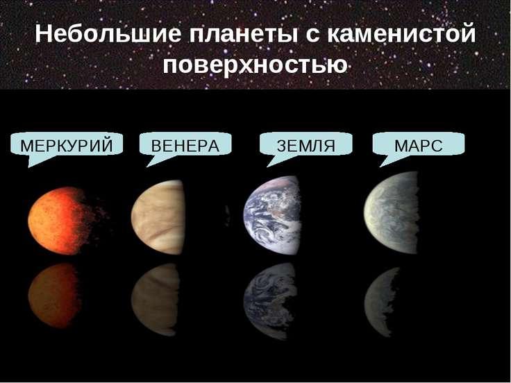 Небольшие планеты с каменистой поверхностью МАРС ЗЕМЛЯ ВЕНЕРА МЕРКУРИЙ