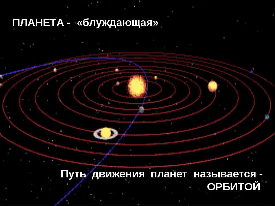 Путь движения планет называется - ОРБИТОЙ ПЛАНЕТА - «блуждающая»