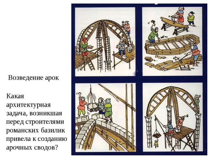 Возведение арок Какая архитектурная задача, возникшая перед строителями роман...