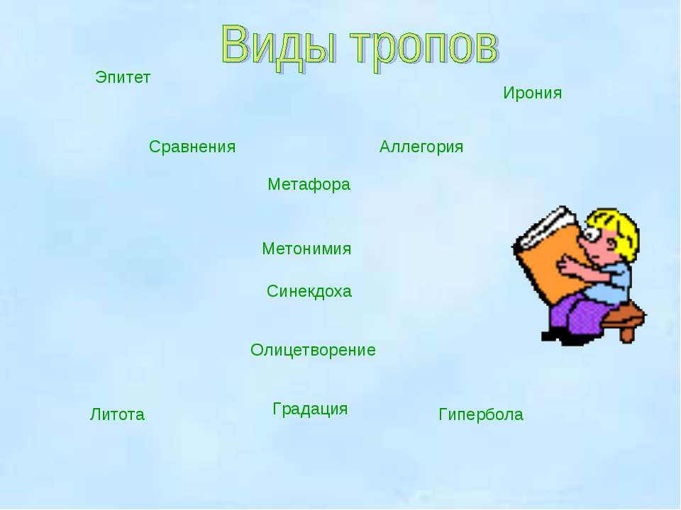 Эпитет Сравнения Метафора Аллегория Олицетворение Метонимия Синекдоха Гипербо...