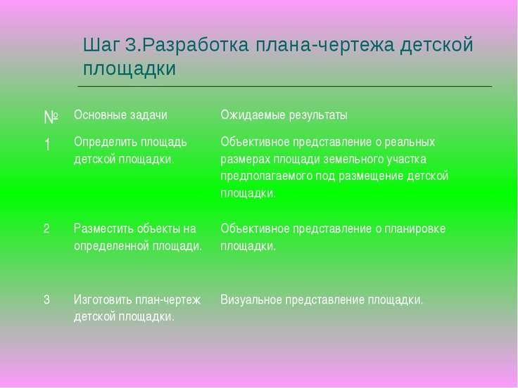 Шаг 3.Разработка плана-чертежа детской площадки № Основные задачи Ожидаемые р...