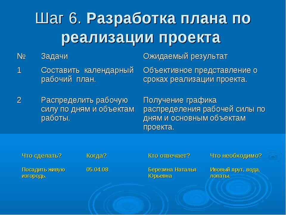 Шаг 6. Разработка плана по реализации проекта № Задачи Ожидаемый результат 1 ...