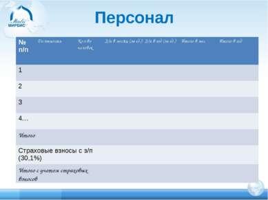 Персонал № п/п Должность Кол-во человек З/п в месяц (за ед.) З/п в год (за ед...
