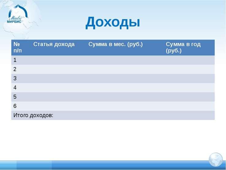 Доходы № п/п Статья дохода Сумма в мес. (руб.) Сумма в год (руб.) 1 2 3 4 5 6...