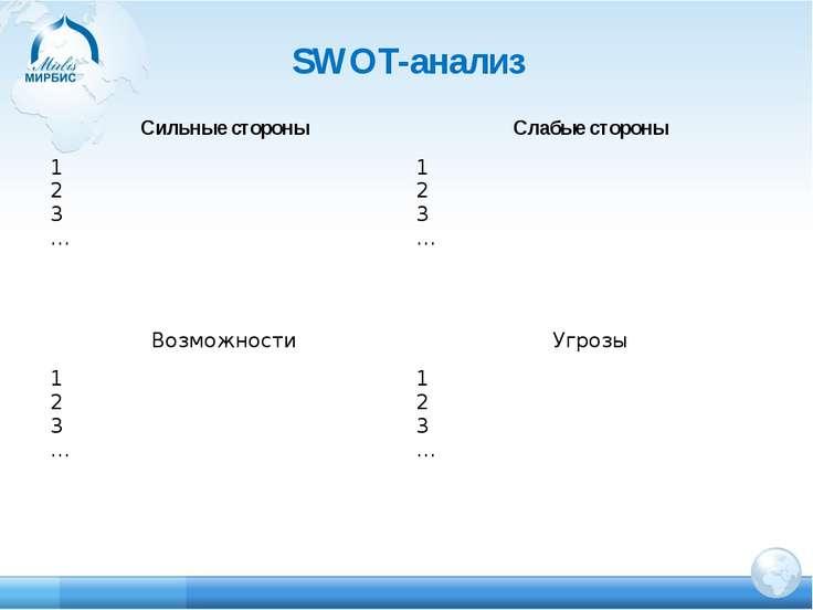 SWOT-анализ Сильные стороны Слабые стороны 1 2 3 … 1 2 3 … Возможности Угрозы...