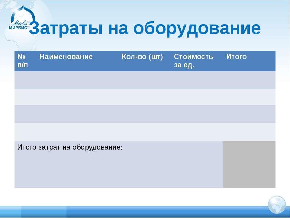 Затраты на оборудование № п/п Наименование Кол-во (шт) Стоимость за ед. Итого...