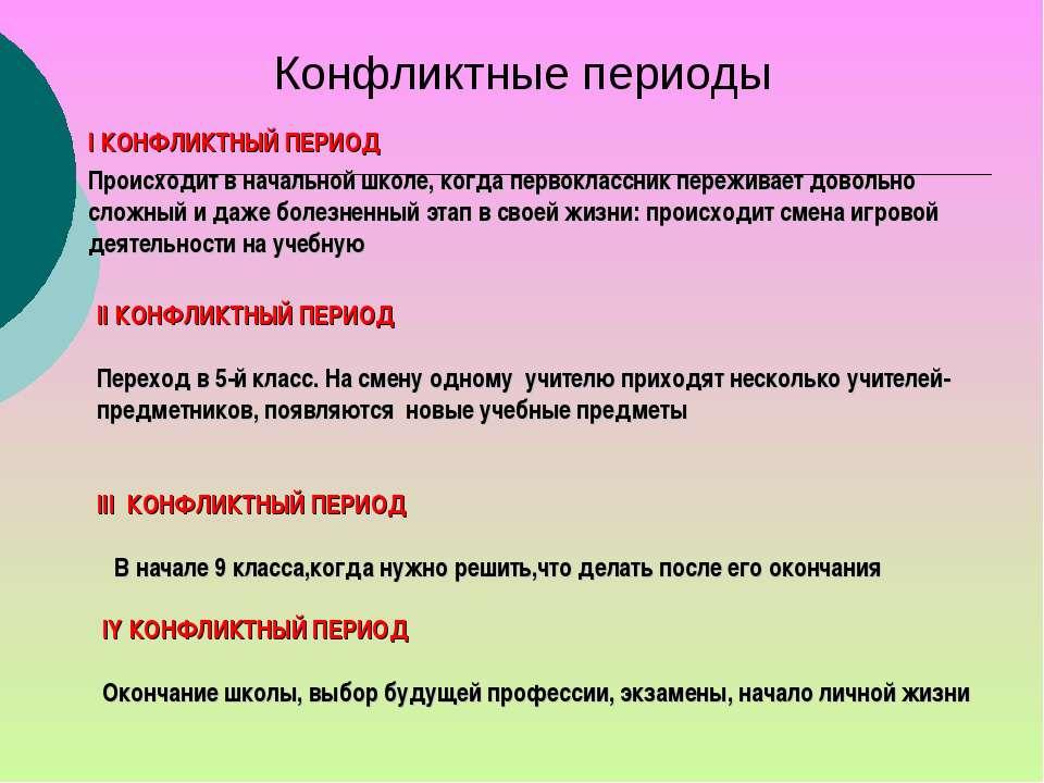 Конфликтные периоды II КОНФЛИКТНЫЙ ПЕРИОД Переход в 5-й класс. На смену одном...