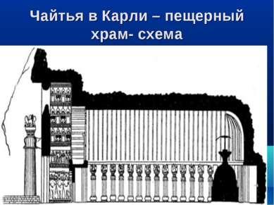 Чайтья в Карли – пещерный храм- схема