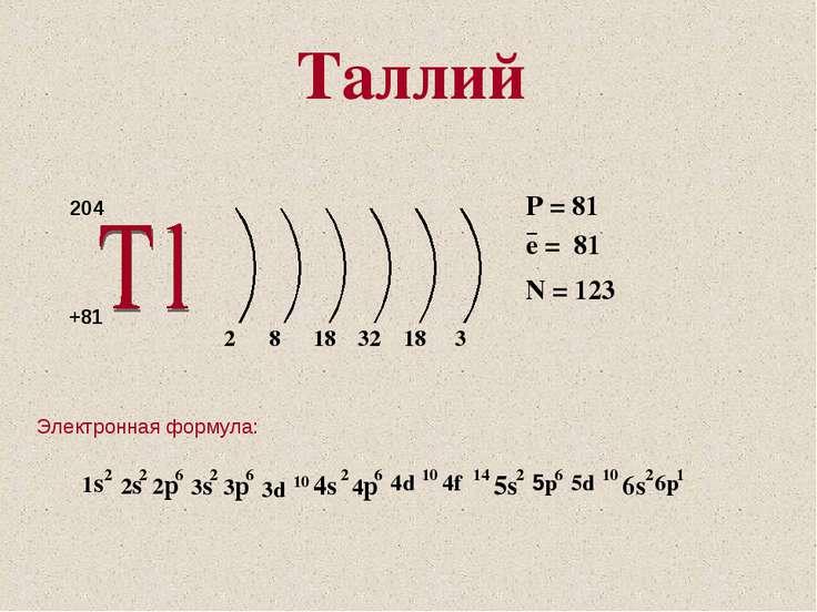 Таллий − 8 18 32 2 18 3 P = 81 e = 81 N = 123 204 +81 Электронная формула: