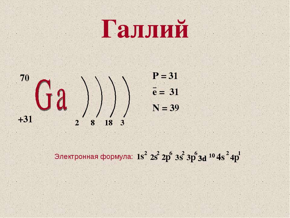 Галлий +31 70 2 8 18 3 P = 31 e = 31 N = 39 − Электронная формула: