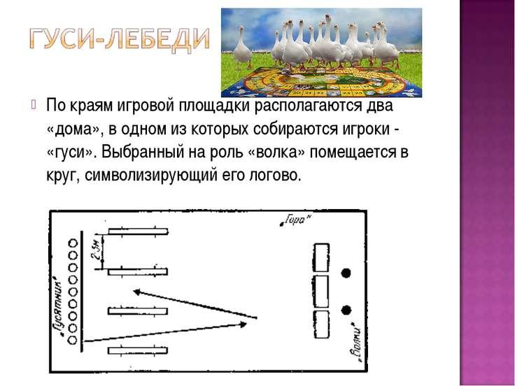 По краям игровой площадки располагаются два «дома», в одном из которых собира...