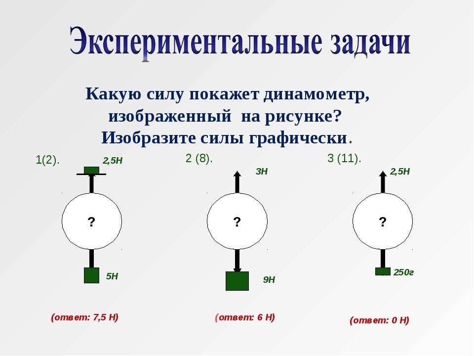Какую силу покажет динамометр, изображенный на рисунке? Изобразите силы графи...