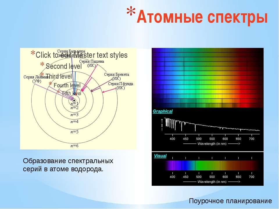 Образование дейтерия из двух атомов водорода Слова «дейтерий» и «тритий» напо...