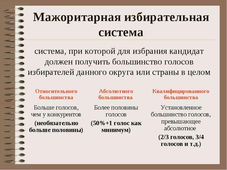 Мажоритарная избирательная система система, при которой для избрания кандидат...