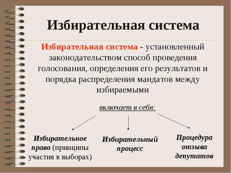 Избирательная система включает в себя: Избирательное право (принципы участия ...