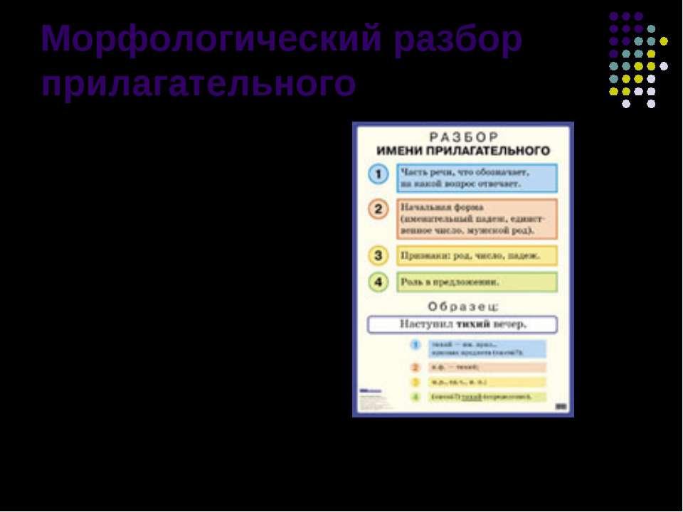 Морфологический разбор прилагательного 1.Определение части речи по вопросу (с...
