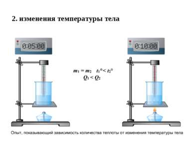 2. изменения температуры тела