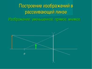 Построение изображений в рассеивающей линзе Изображение: уменьшенное, прямое,...