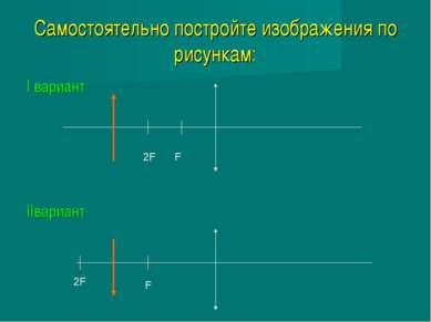 Самостоятельно постройте изображения по рисункам: I вариант IIвариант F 2F F 2F