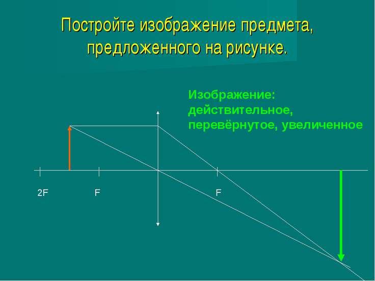 Постройте изображение предмета, предложенного на рисунке. F 2F F Изображение:...