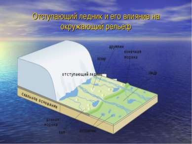 Отступающий ледник и его влияние на окружающий рельеф