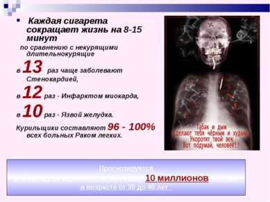 Каждая сигарета сокращает жизнь на 8-15 минут по сравнению с некурящими длите...