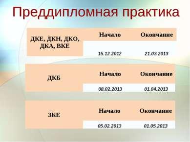 ДКЕ, ДКН, ДКО, ДКА, ВКЕ Начало Окончание 15.12.2012 21.03.2013 ДКБ Начало Око...