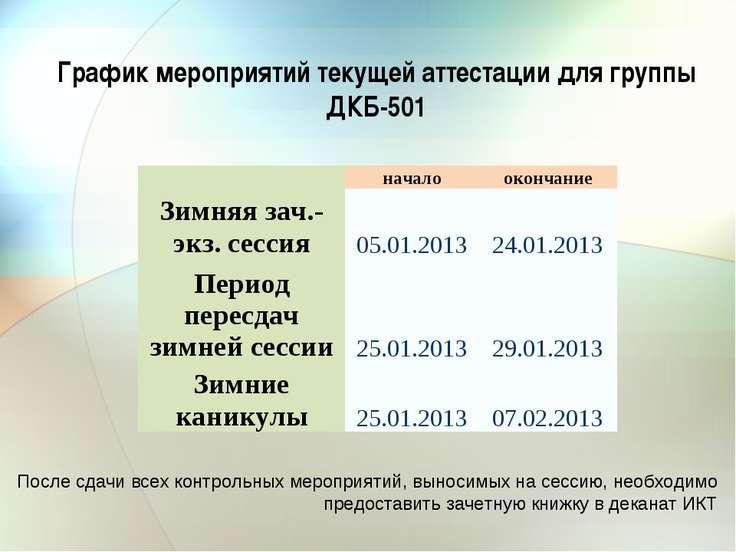 График мероприятий текущей аттестации для группы ДКБ-501 После сдачи всех кон...