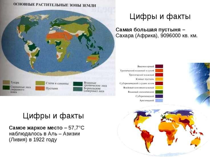 Цифры и факты Самая большая пустыня – Сахара (Африка), 9096000 кв. км. Цифры ...