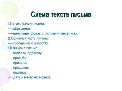 Схема текста письма 1.Начало(зачин)письма: обращение; начальная фраза о состо...