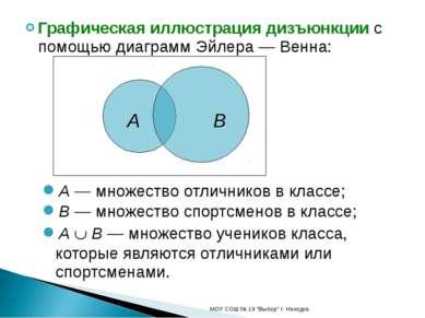 Графическая иллюстрация дизъюнкции с помощью диаграмм Эйлера — Венна: A — мно...